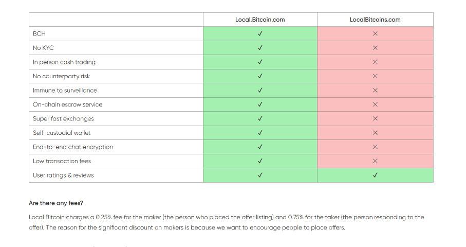 chat local bitcoin câștigurile pe Internet pentru programatorii începători